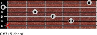C#7(+5) for guitar on frets x, 4, 3, 2, 0, 5