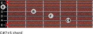 C#7(+5) for guitar on frets x, 4, 3, 2, 0, x