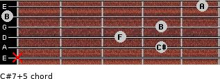 C#7(+5) for guitar on frets x, 4, 3, 4, 0, 5