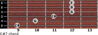 C#º7 for guitar on frets 9, 10, 11, 12, 12, 12