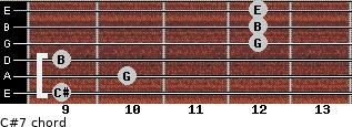 C#º7 for guitar on frets 9, 10, 9, 12, 12, 12