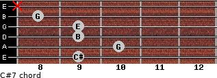 C#º7 for guitar on frets 9, 10, 9, 9, 8, x