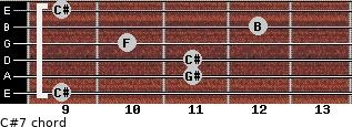 C#7 for guitar on frets 9, 11, 11, 10, 12, 9