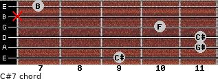 C#7 for guitar on frets 9, 11, 11, 10, x, 7