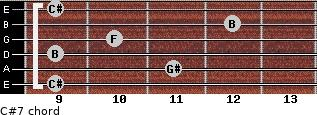 C#7 for guitar on frets 9, 11, 9, 10, 12, 9