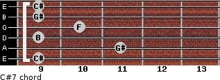 C#7 for guitar on frets 9, 11, 9, 10, 9, 9