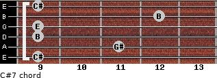 C#-7 for guitar on frets 9, 11, 9, 9, 12, 9