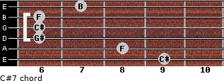 C#7 for guitar on frets 9, 8, 6, 6, 6, 7