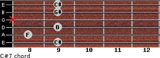 C#7 for guitar on frets 9, 8, 9, x, 9, 9