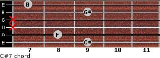 C#7 for guitar on frets 9, 8, x, x, 9, 7