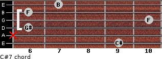 C#7 for guitar on frets 9, x, 6, 10, 6, 7