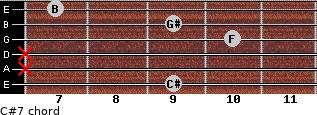 C#7 for guitar on frets 9, x, x, 10, 9, 7