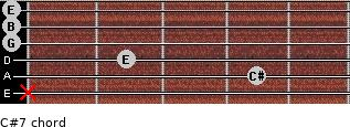 C#º7 for guitar on frets x, 4, 2, 0, 0, 0