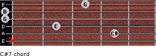 C#º7 for guitar on frets x, 4, 2, 0, 0, 3