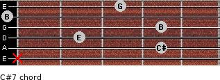 C#º7 for guitar on frets x, 4, 2, 4, 0, 3