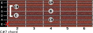 C#-7 for guitar on frets x, 4, 2, 4, 2, 4