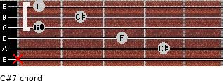 C#7 for guitar on frets x, 4, 3, 1, 2, 1