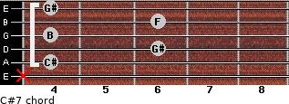 C#7 for guitar on frets x, 4, 6, 4, 6, 4