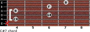 C#7 for guitar on frets x, 4, 6, 4, 6, 7