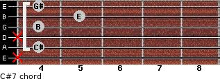C#-7 for guitar on frets x, 4, x, 4, 5, 4