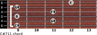C#-7/11 for guitar on frets 9, 11, 9, 11, 9, 12