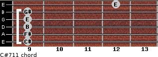 C#-7/11 for guitar on frets 9, 9, 9, 9, 9, 12