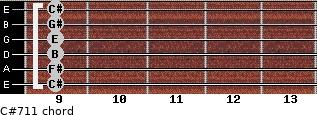 C#-7/11 for guitar on frets 9, 9, 9, 9, 9, 9