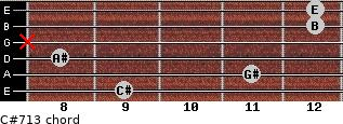 C#-7/13 for guitar on frets 9, 11, 8, x, 12, 12