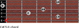 C#-7/13 for guitar on frets x, 4, 2, 3, 0, 4