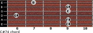 C#-7/4 for guitar on frets 9, 9, 6, 9, 9, 7