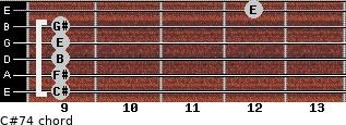 C#-7/4 for guitar on frets 9, 9, 9, 9, 9, 12