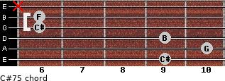 C#7(-5) for guitar on frets 9, 10, 9, 6, 6, x