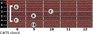 C#7(-5) for guitar on frets 9, 8, 9, 10, 8, x