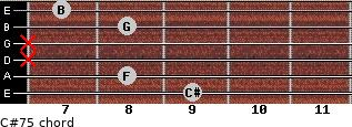 C#7(-5) for guitar on frets 9, 8, x, x, 8, 7
