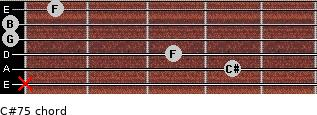 C#7(-5) for guitar on frets x, 4, 3, 0, 0, 1