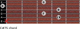C#7(-5) for guitar on frets x, 4, 3, 4, 0, 3