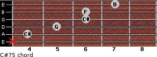 C#7(-5) for guitar on frets x, 4, 5, 6, 6, 7