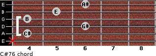 C#-7/6 for guitar on frets x, 4, 6, 4, 5, 6