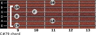 C#7/9 for guitar on frets 9, 11, 9, 10, 9, 11