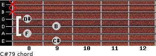 C#7/9 for guitar on frets 9, 8, 9, 8, x, x