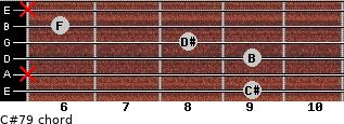 C#7/9 for guitar on frets 9, x, 9, 8, 6, x