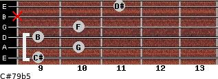 C#7/9(b5) for guitar on frets 9, 10, 9, 10, x, 11