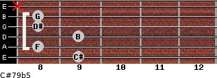 C#7/9(b5) for guitar on frets 9, 8, 9, 8, 8, x