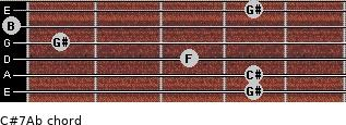 C#7/Ab for guitar on frets 4, 4, 3, 1, 0, 4