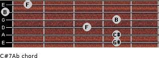 C#7/Ab for guitar on frets 4, 4, 3, 4, 0, 1