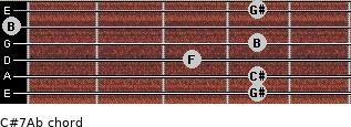 C#7/Ab for guitar on frets 4, 4, 3, 4, 0, 4