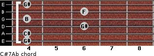 C#7/Ab for guitar on frets 4, 4, 6, 4, 6, 4