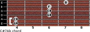 C#7/Ab for guitar on frets 4, 4, 6, 6, 6, 7