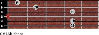 C#7/Ab for guitar on frets 4, 4, x, 4, 2, 1