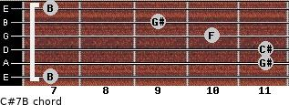 C#7/B for guitar on frets 7, 11, 11, 10, 9, 7